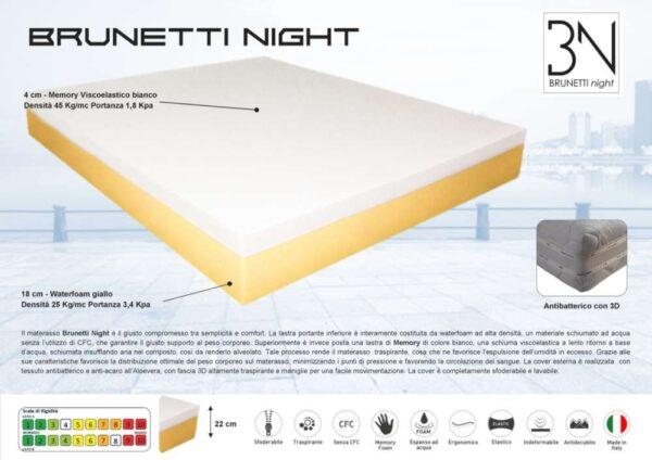 materasso_brunetti_night_singolo_e_matrimoniale_in_ memory (1)